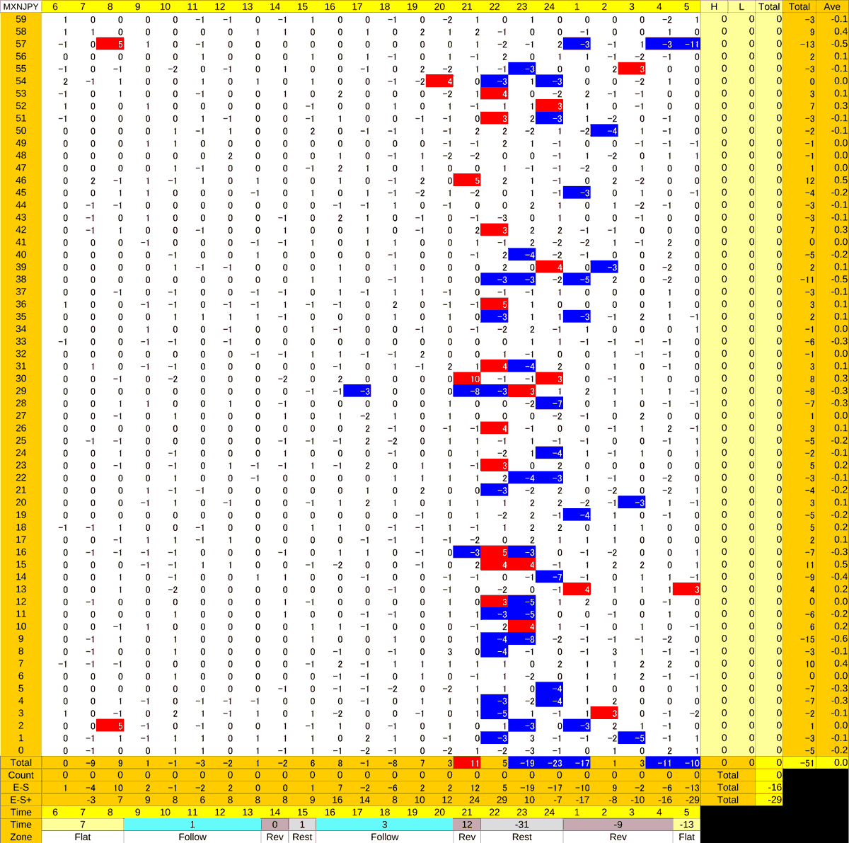 20200827_HS(3)MXNJPY