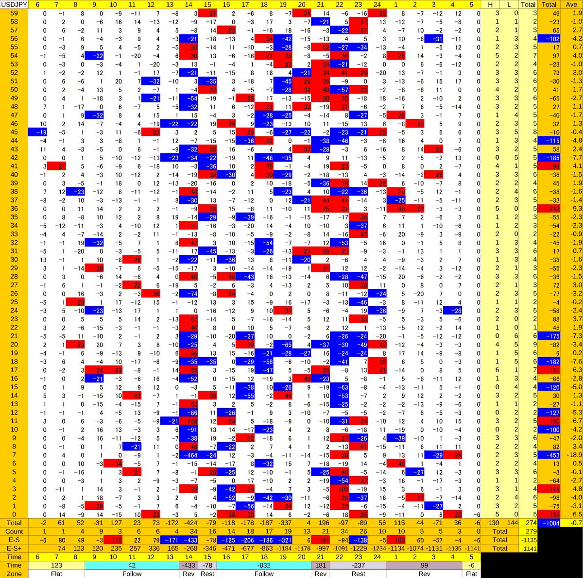 20200828_HS(1)USDJPY