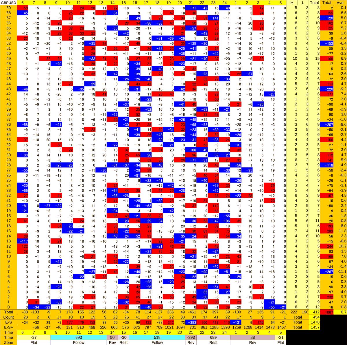 20200828_HS(2)GBPUSD
