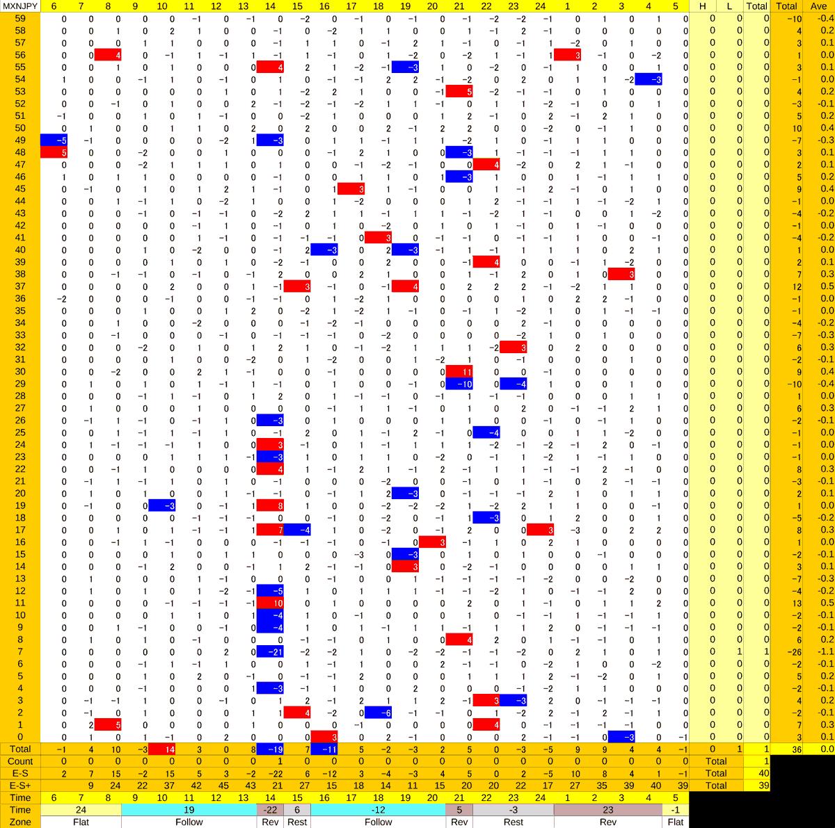 20200828_HS(3)MXNJPY