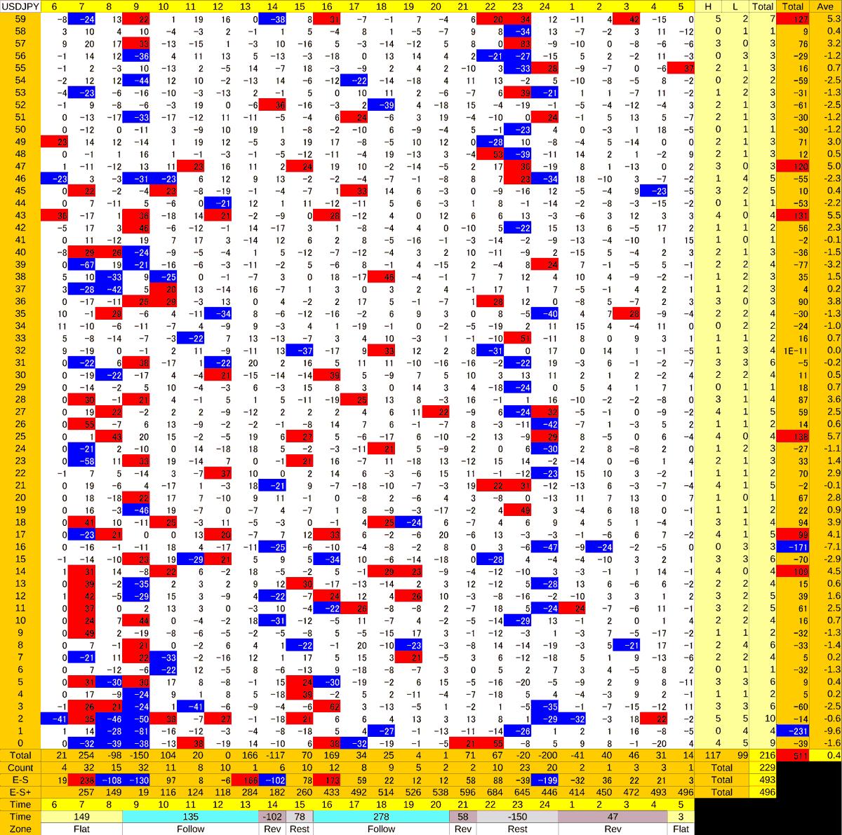 20200831_HS(1)USDJPY