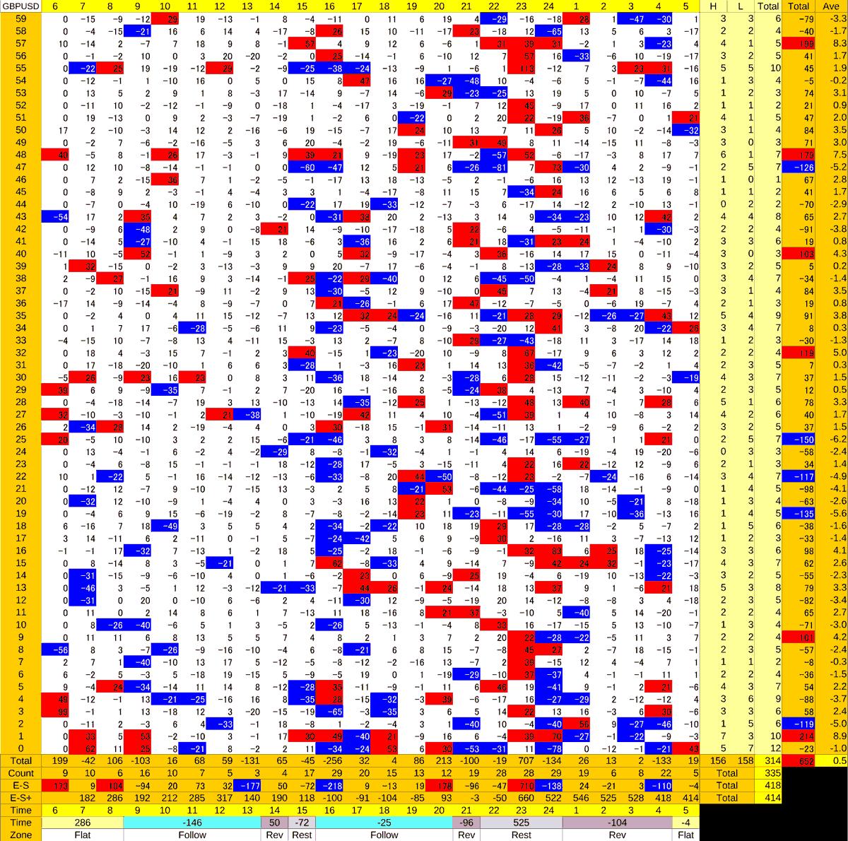 20200831_HS(2)GBPUSD