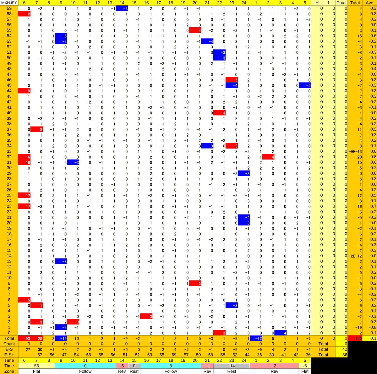 20200831_HS(3)MXNJPY