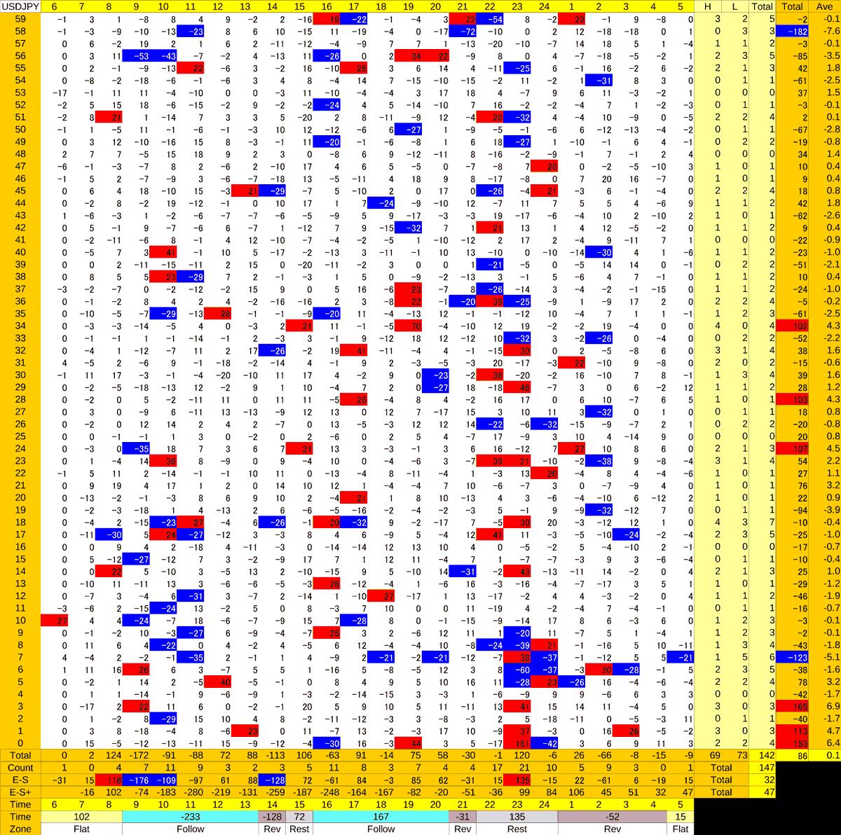 20200901_HS(1)USDJPY