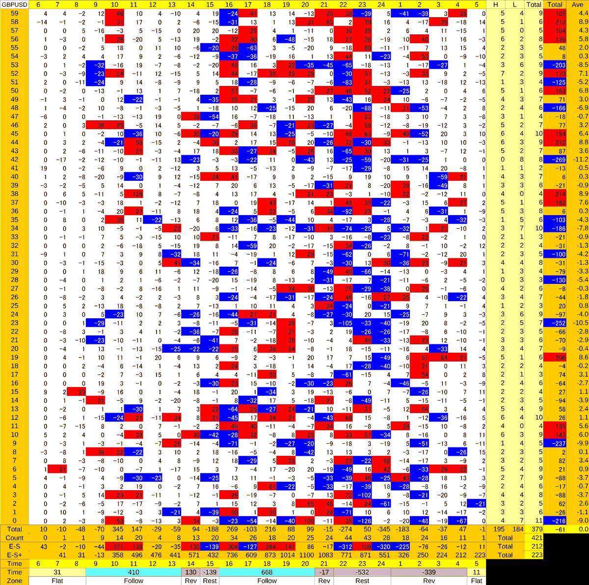 20200901_HS(2)GBPUSD