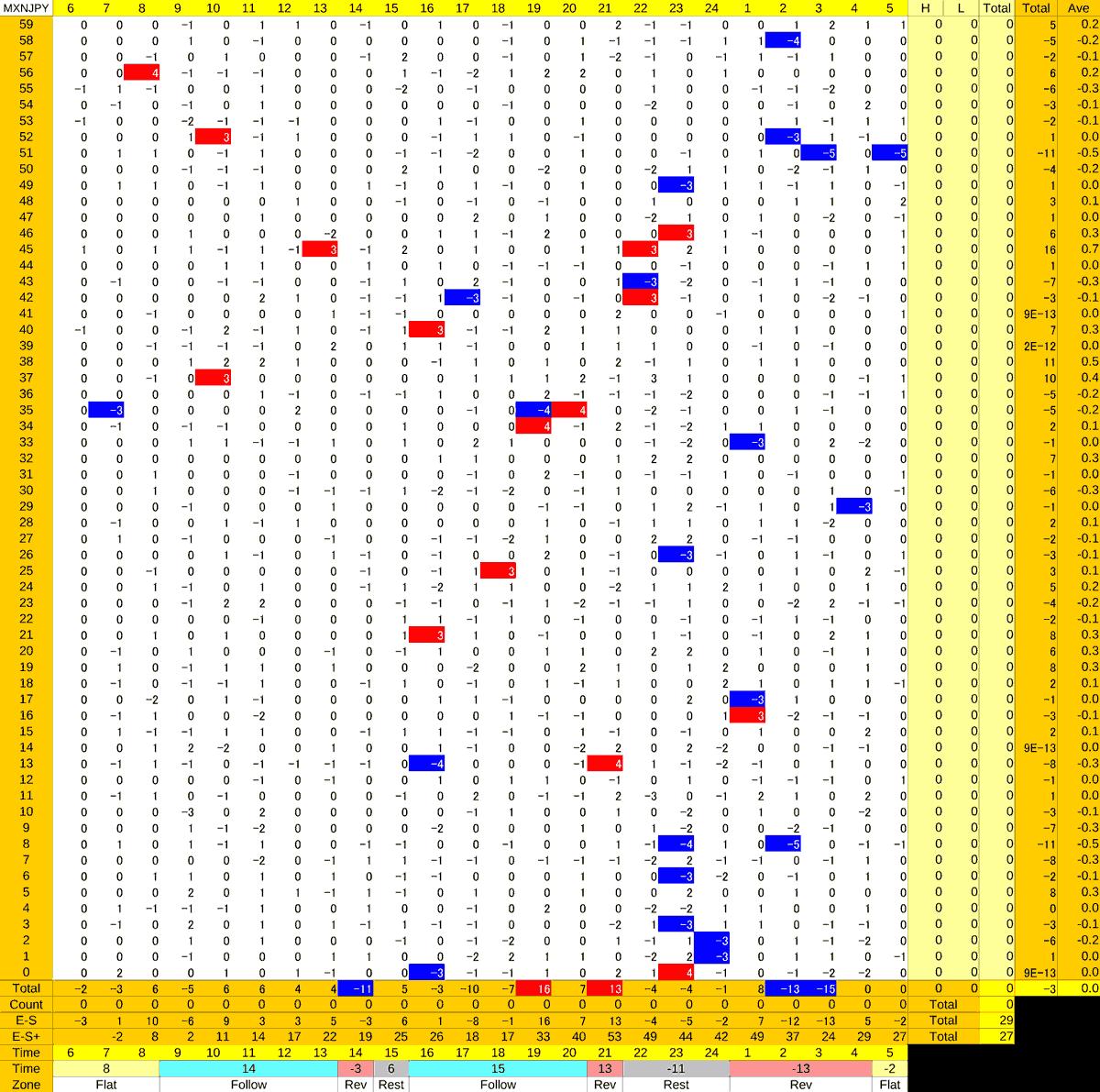20200901_HS(3)MXNJPY