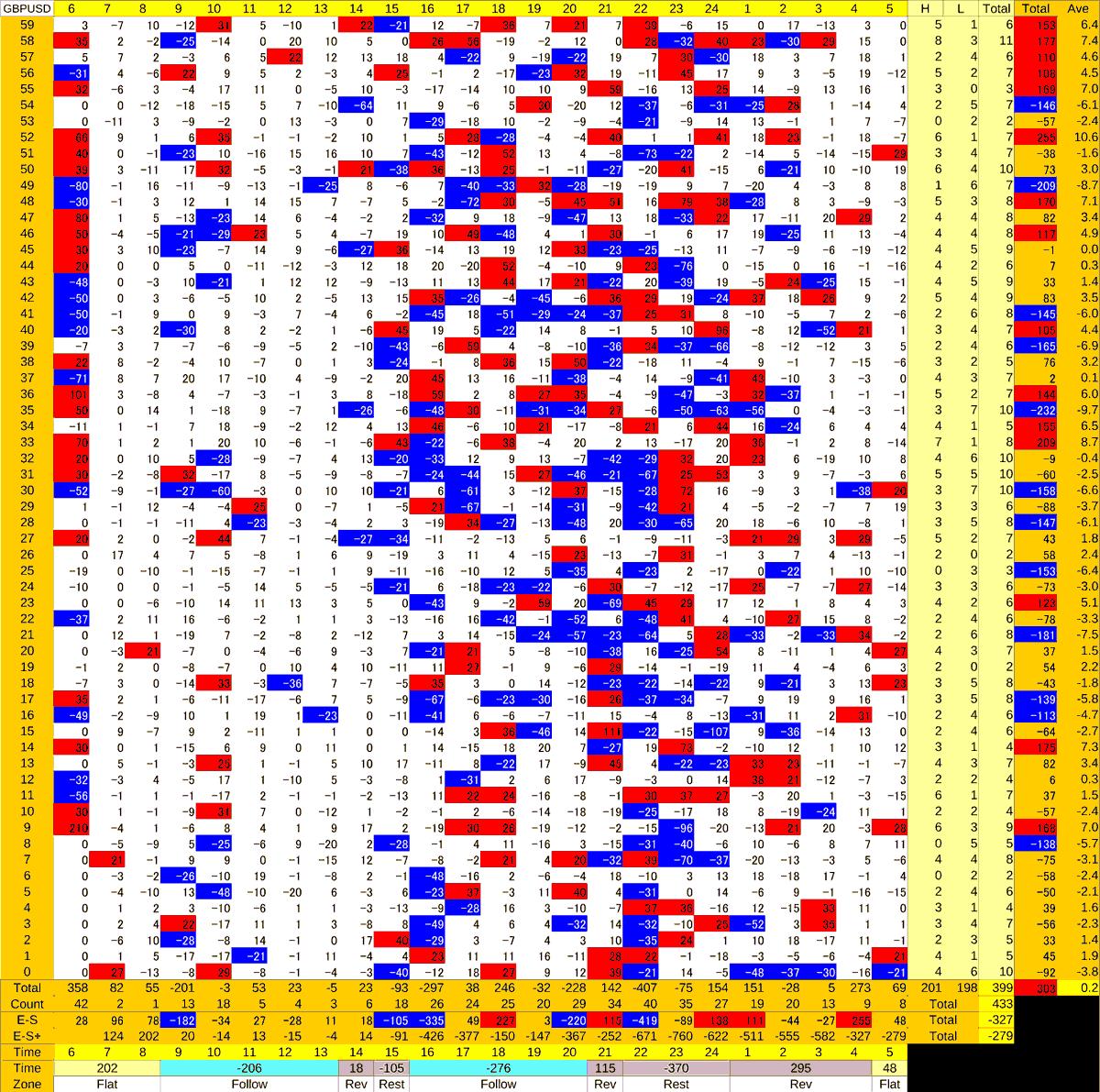 20200902_HS(2)GBPUSD