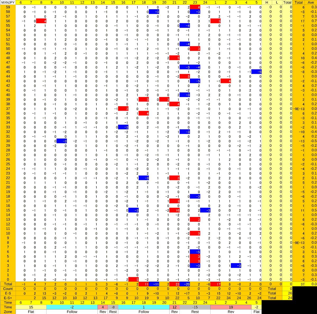 20200902_HS(3)MXNJPY