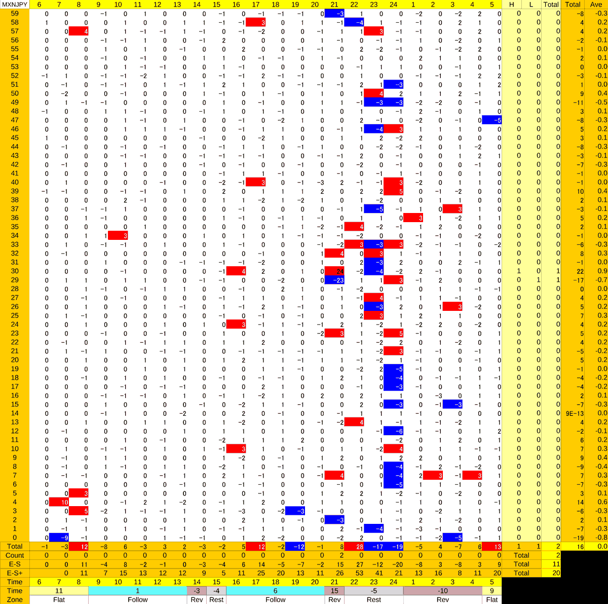 20200903_HS(3)MXNJPY