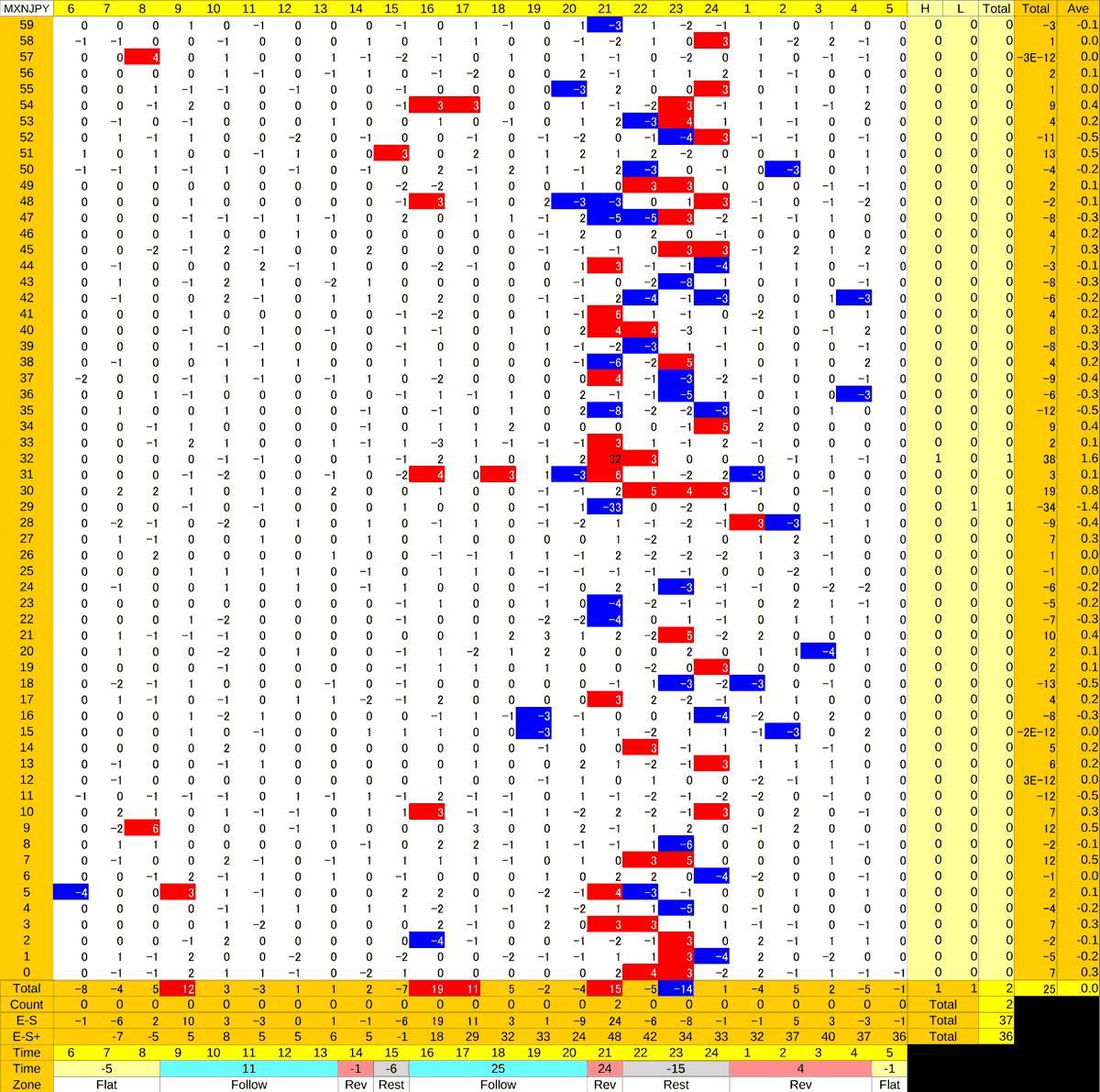 20200904_HS(3)MXNJPY