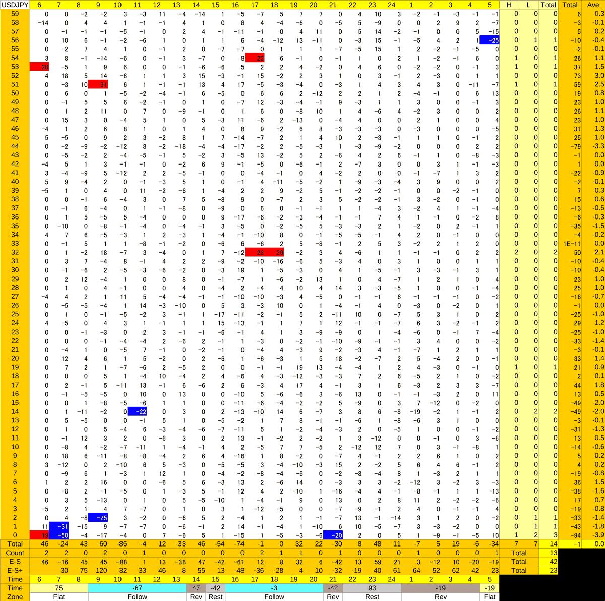 20200907_HS(1)USDJPY