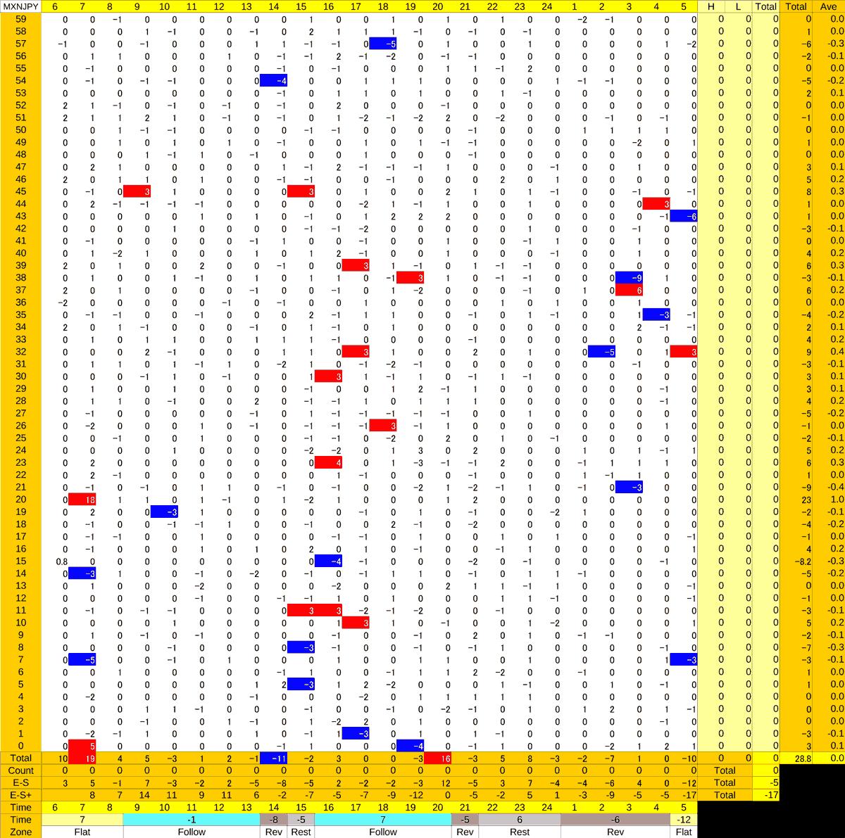 20200907_HS(3)MXNJPY