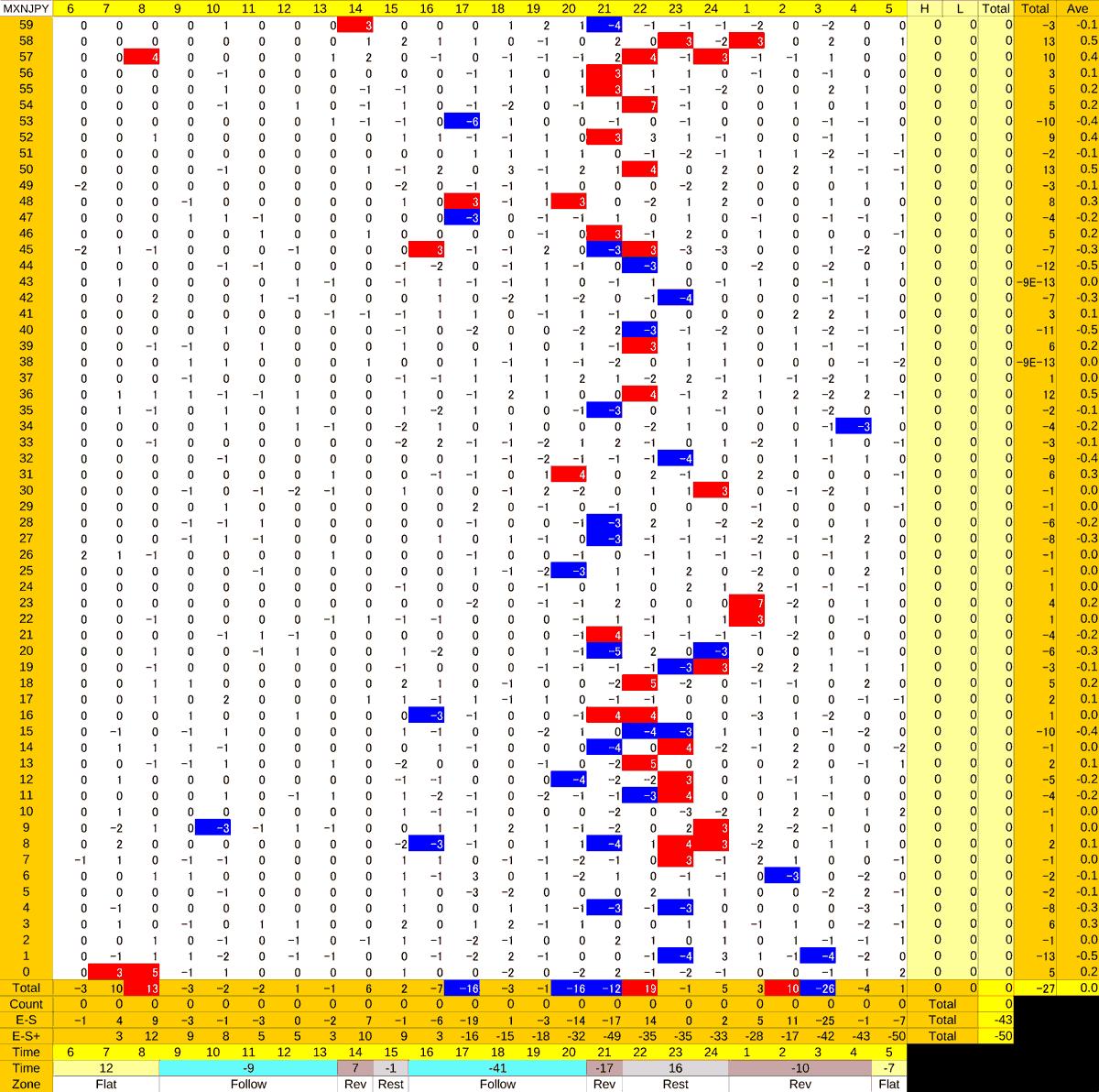 20200908_HS(3)MXNJPY