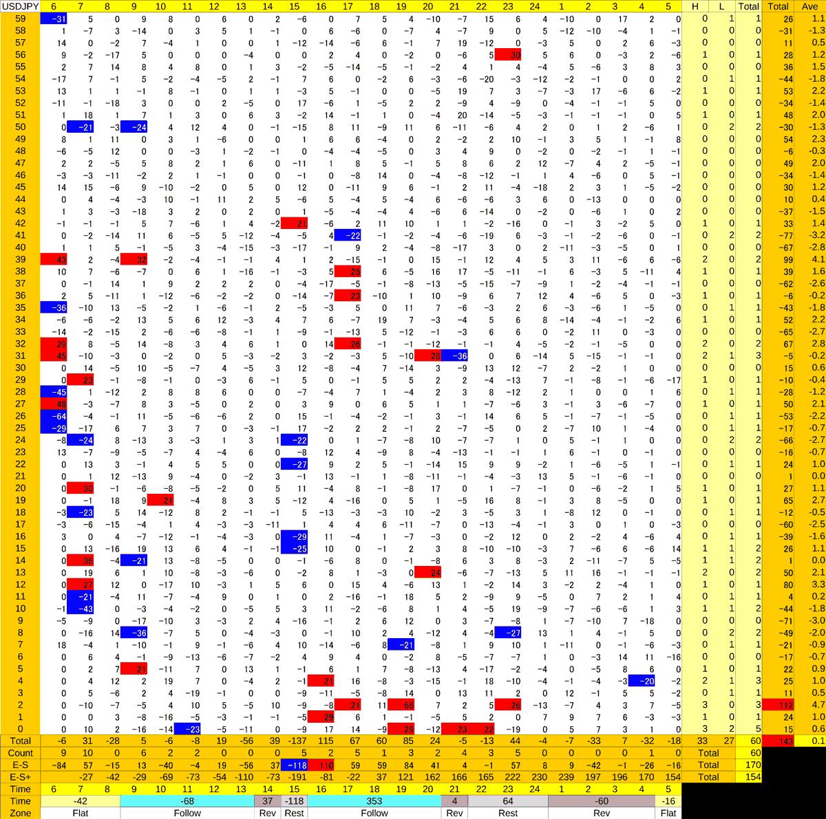20200909_HS(1)USDJPY