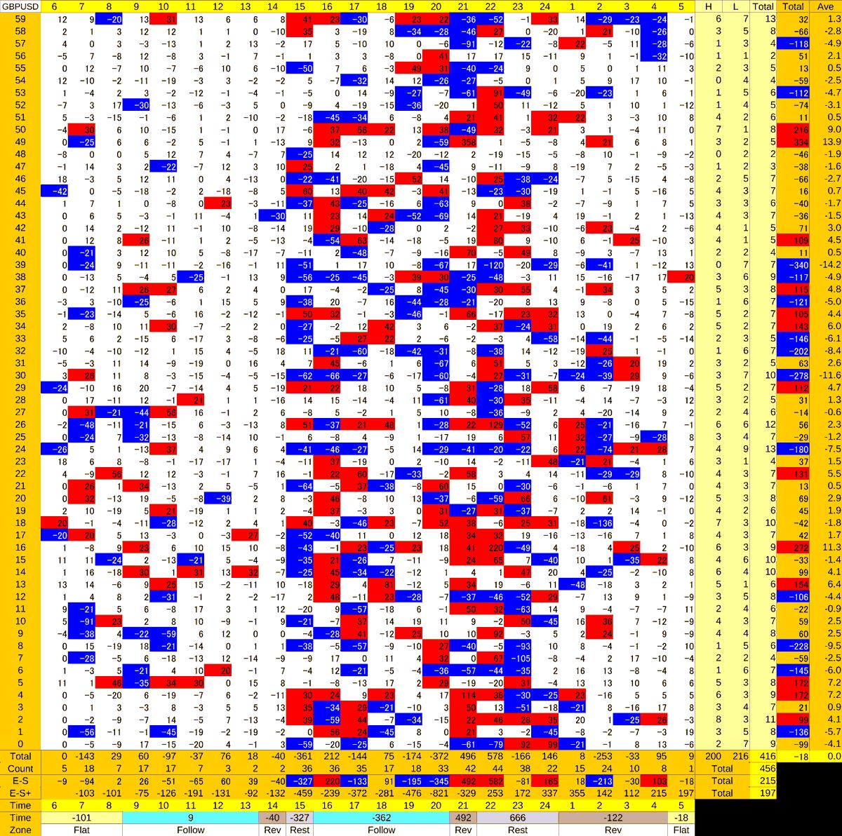 20200909_HS(2)GBPUSD
