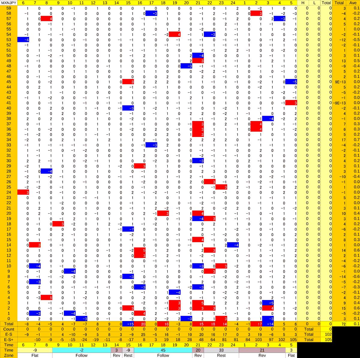 20200909_HS(3)MXNJPY