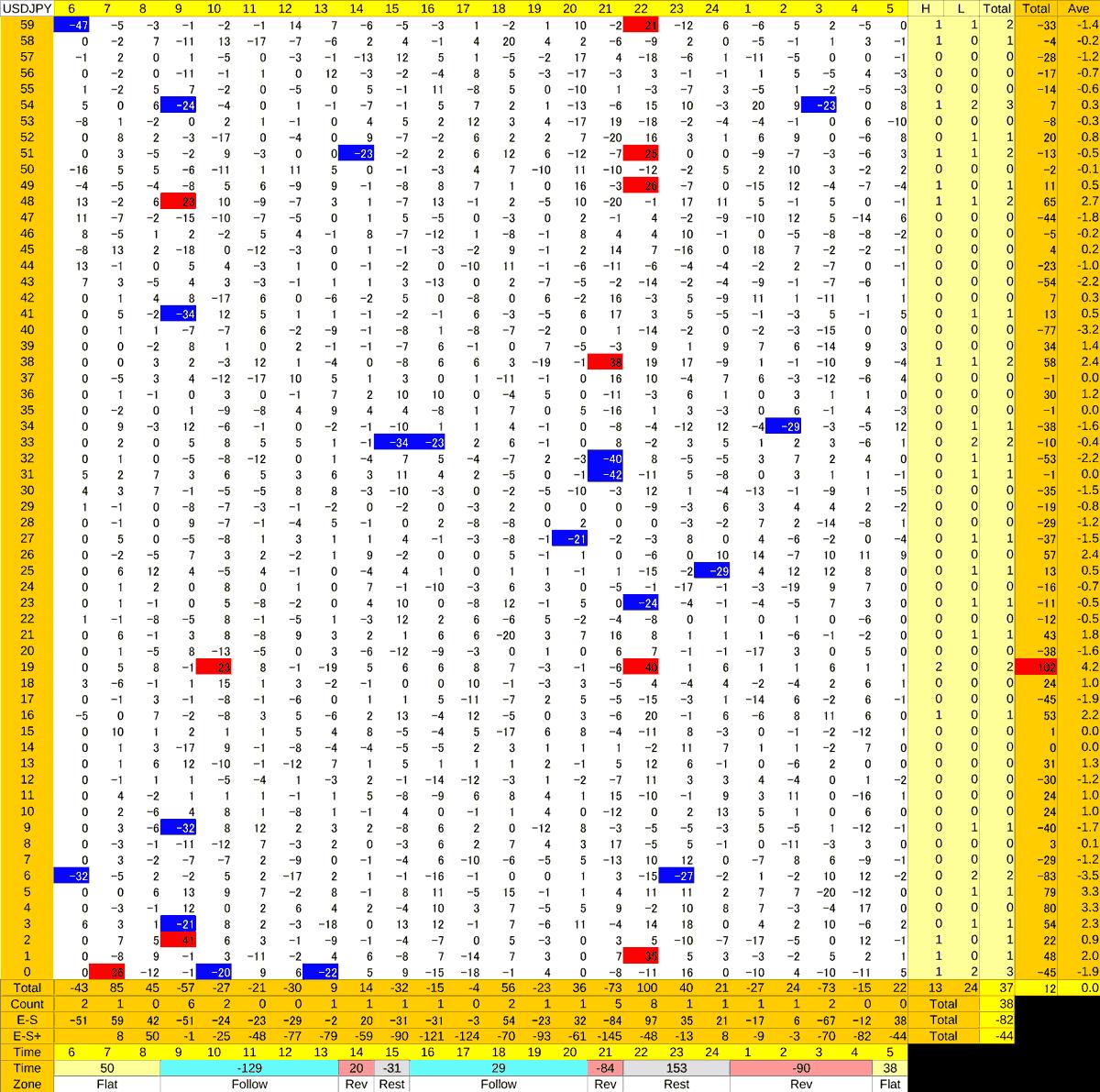 20200910_HS(1)USDJPY