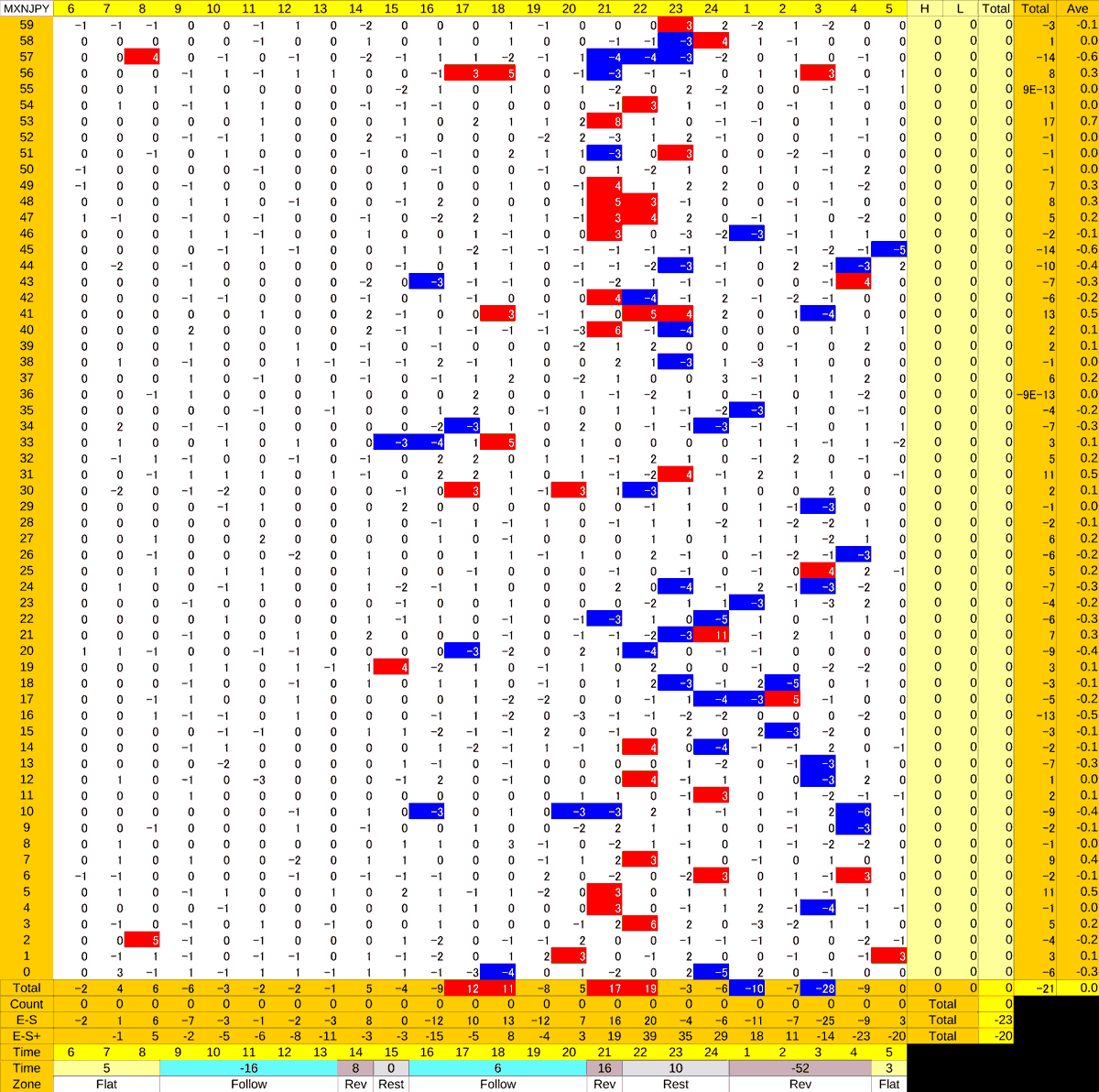 20200910_HS(3)MXNJPY