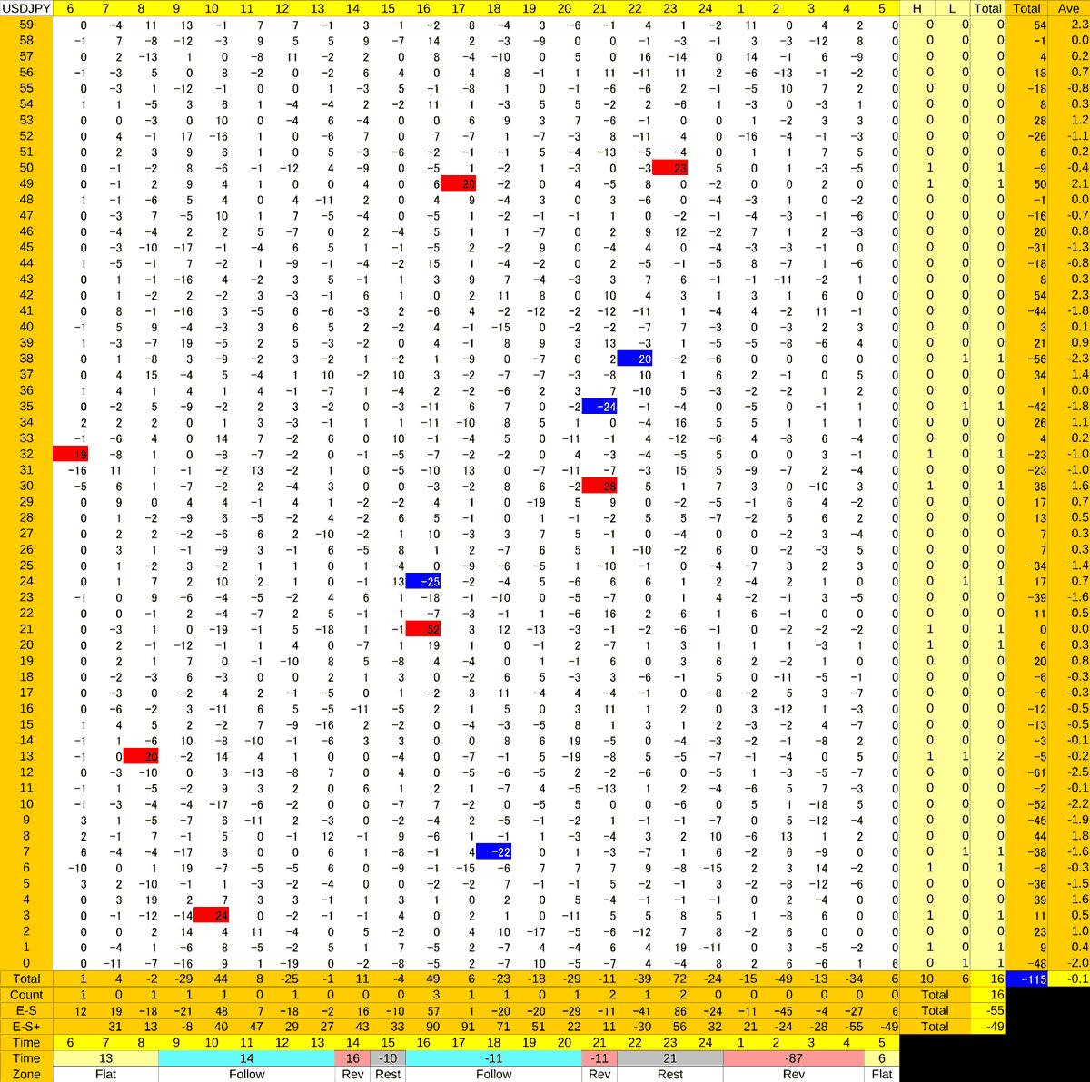 20200911_HS(1)USDJPY