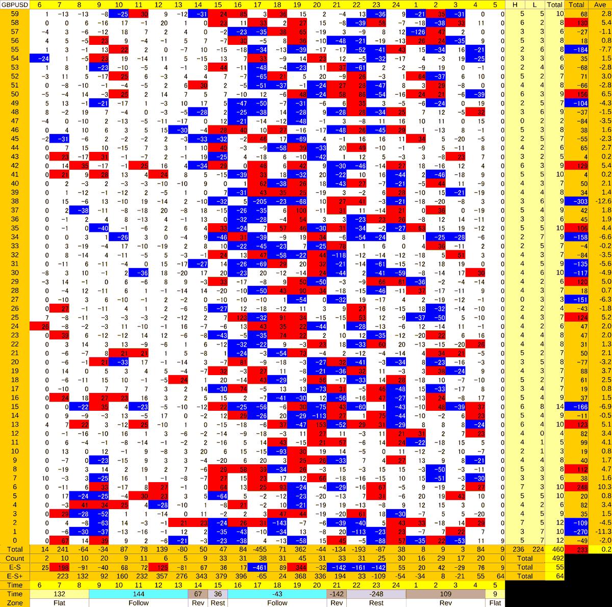 20200911_HS(2)GBPUSD
