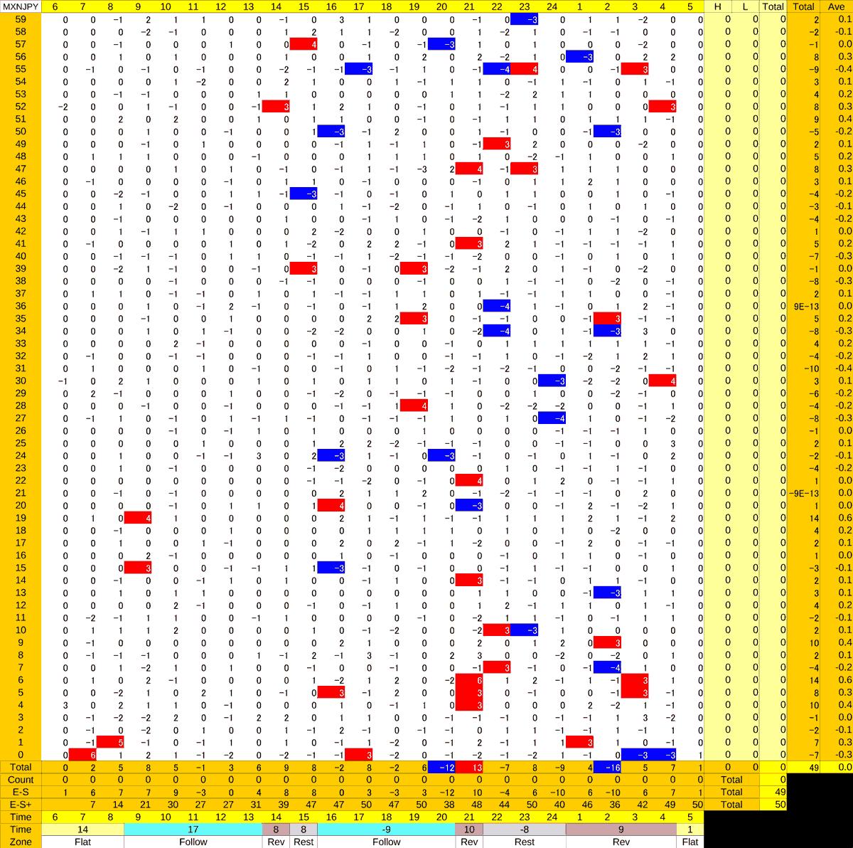 20200911_HS(3)MXNJPY