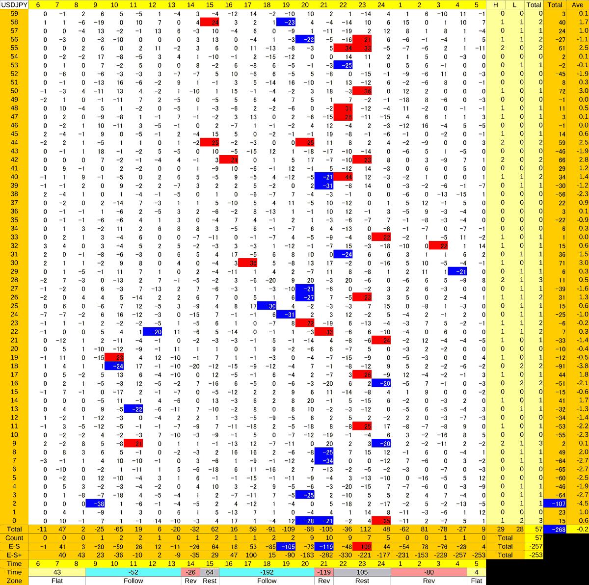 20200915_HS(1)USDJPY