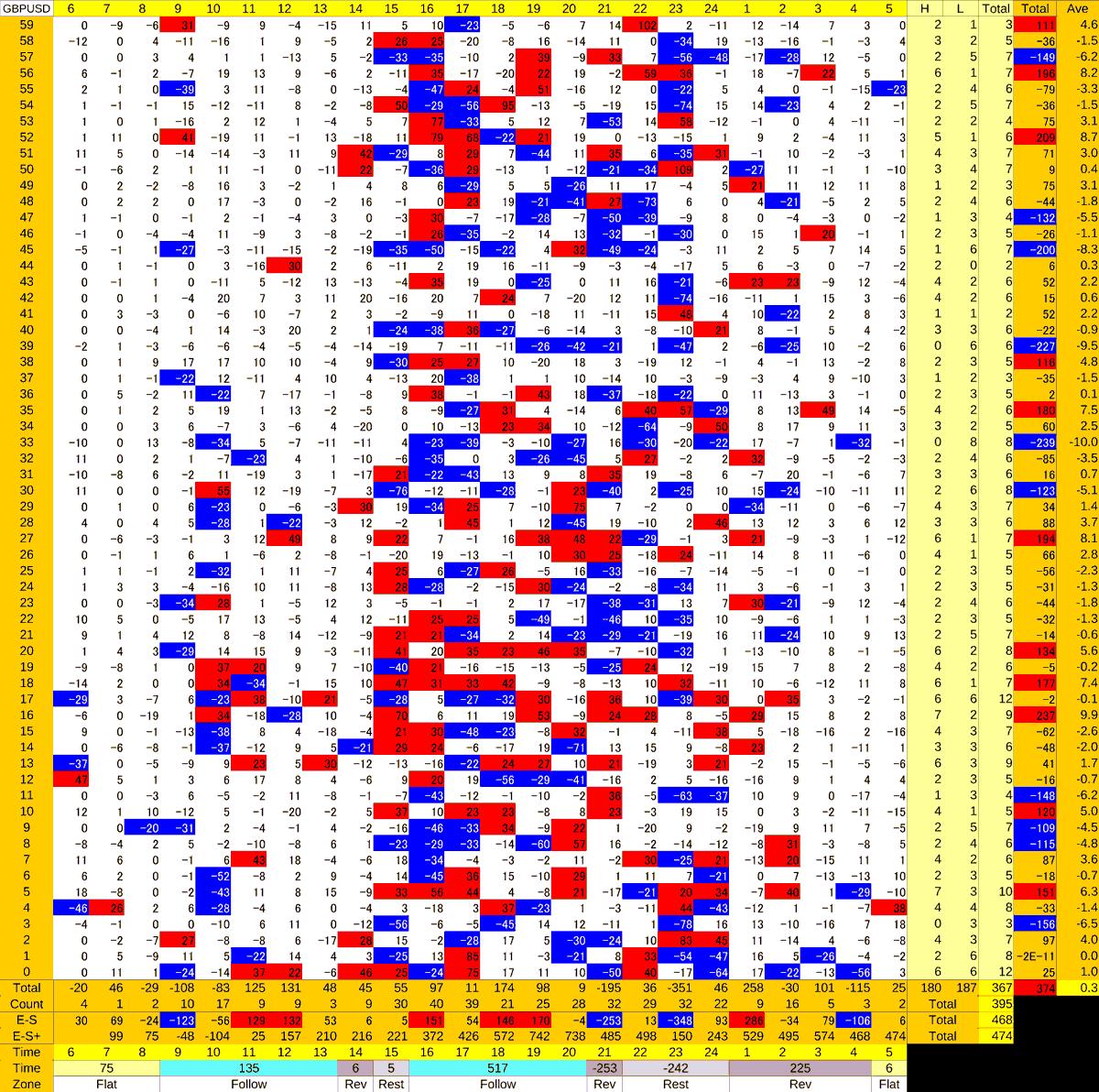 20200915_HS(2)GBPUSD