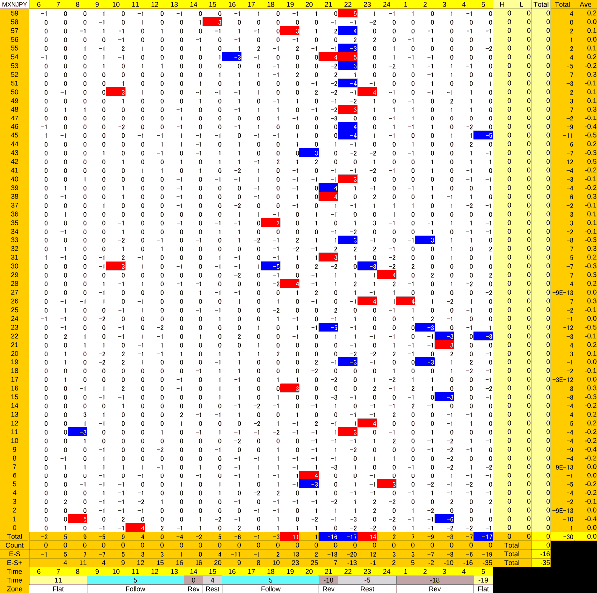 20200915_HS(3)MXNJPY