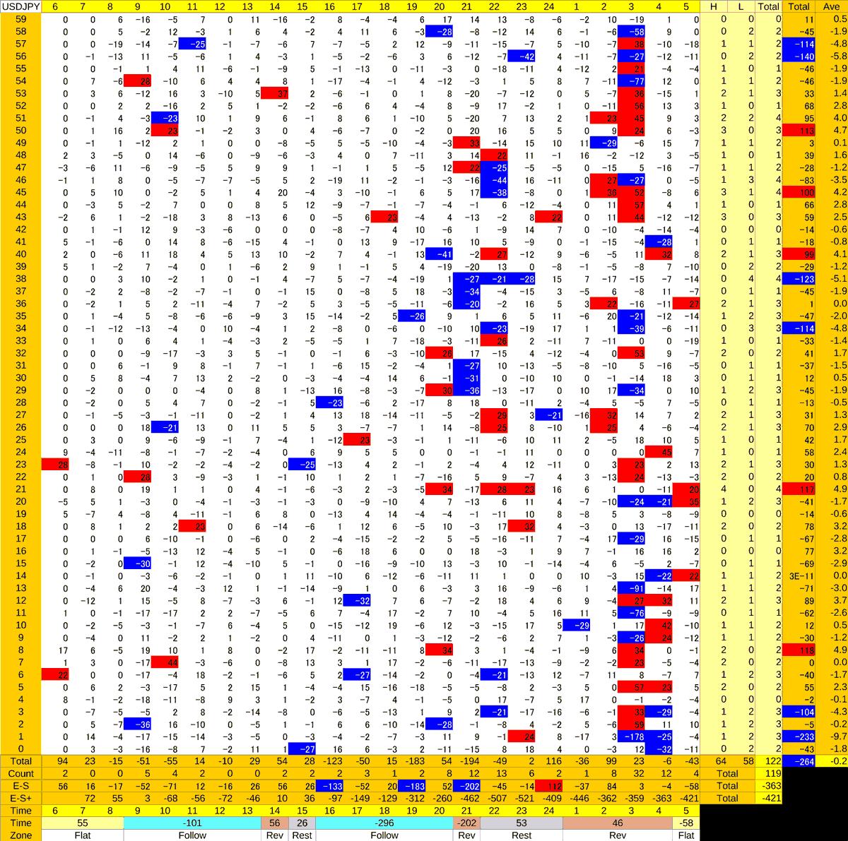 20200916_HS(1)USDJPY