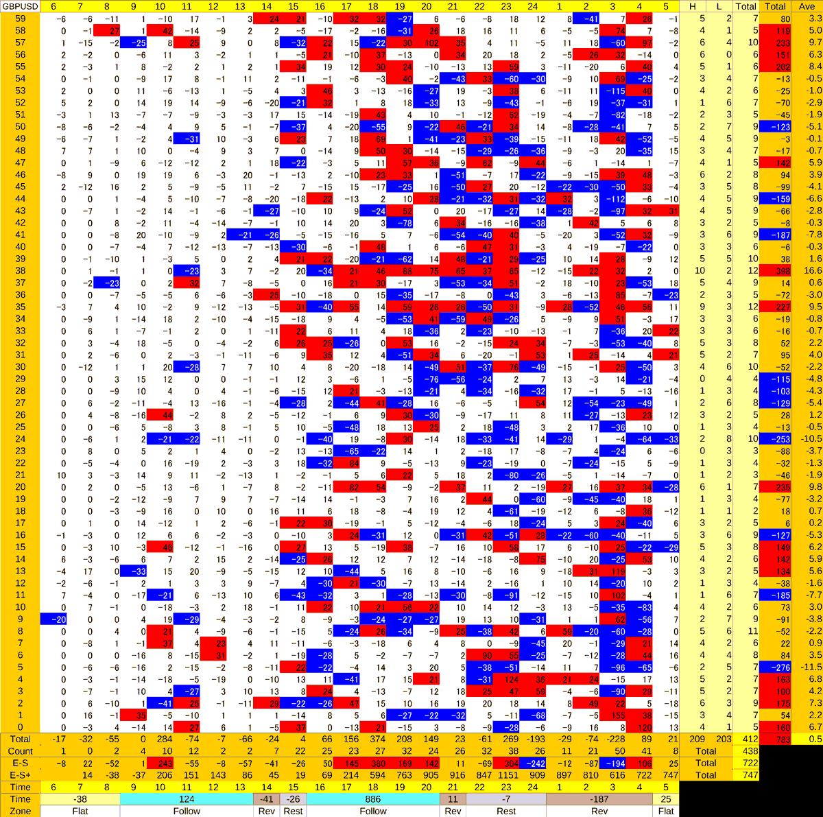 20200916_HS(2)GBPUSD