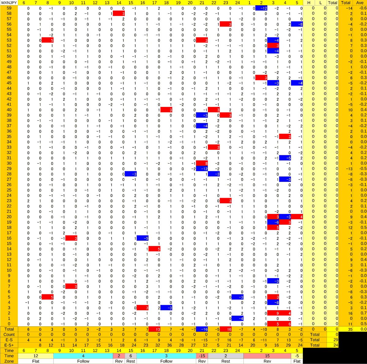 20200916_HS(3)MXNJPY