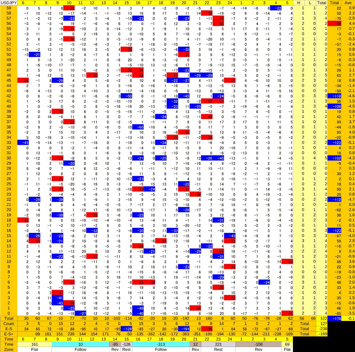 20200917_HS(1)USDJPY
