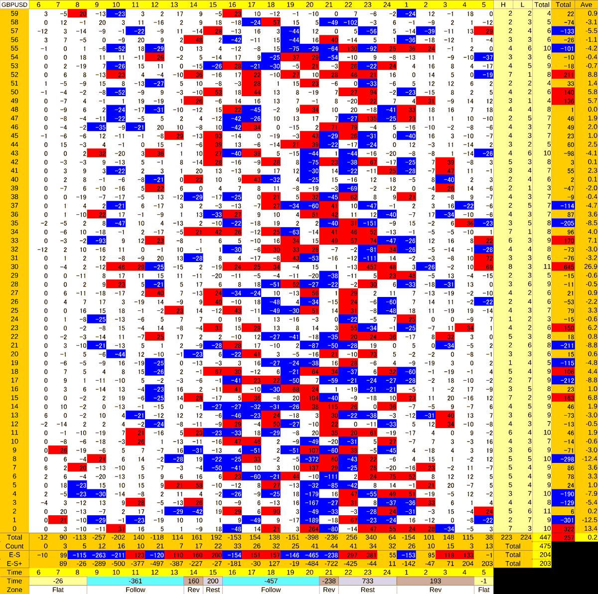 20200917_HS(2)GBPUSD