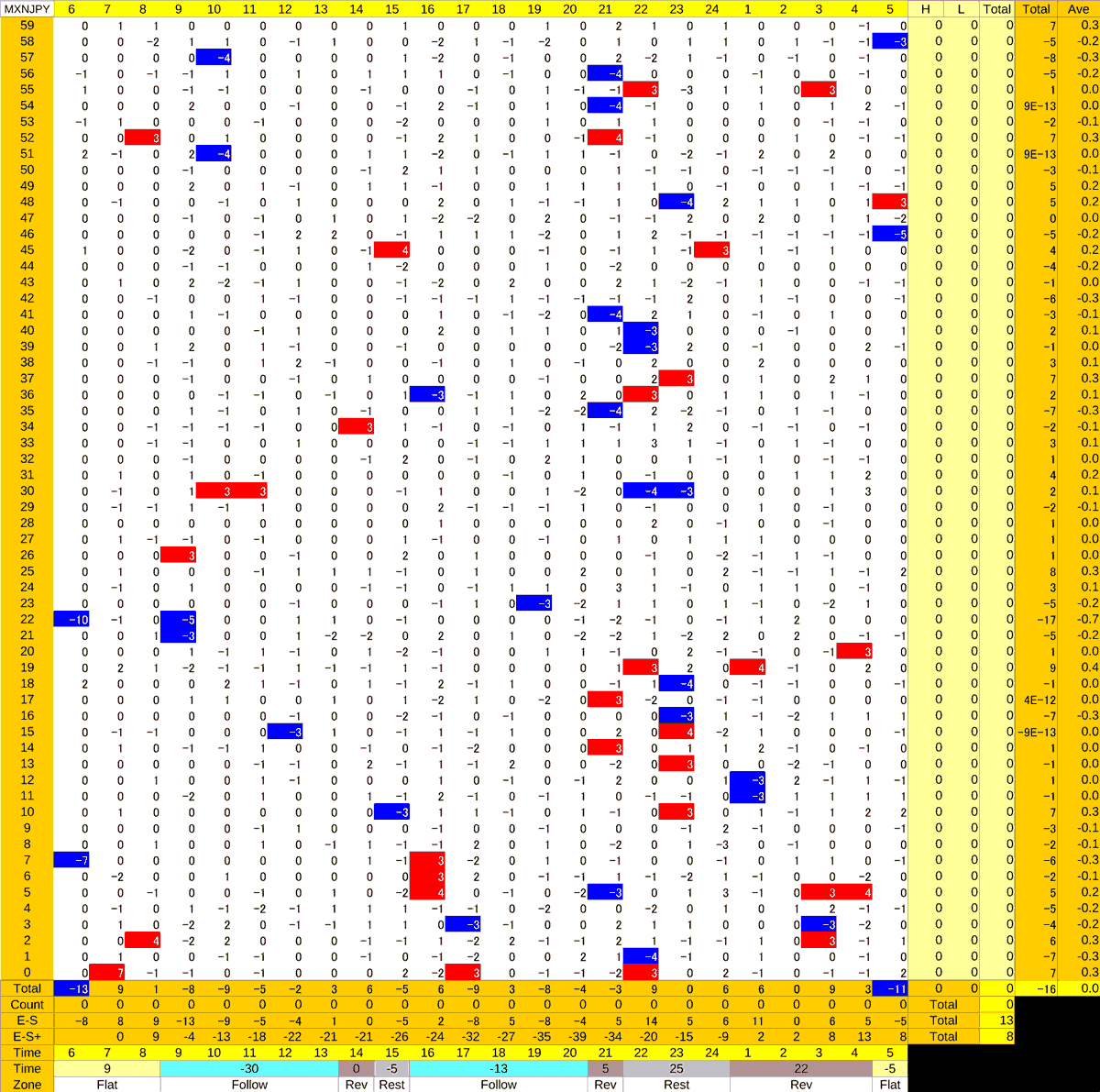 20200917_HS(3)MXNJPY