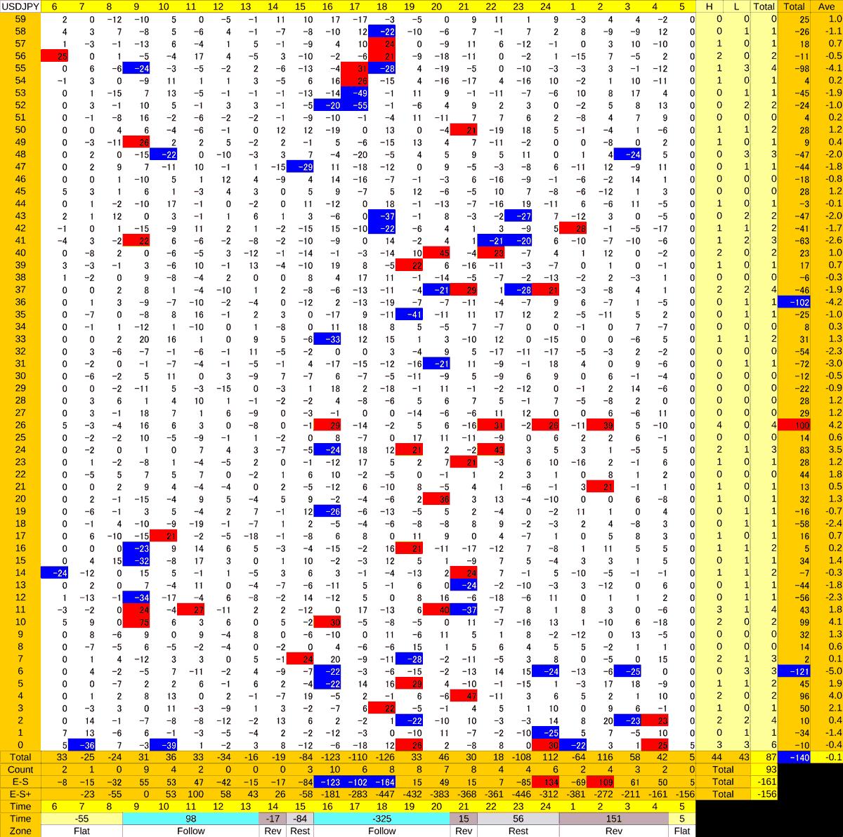 20200918_HS(1)USDJPY