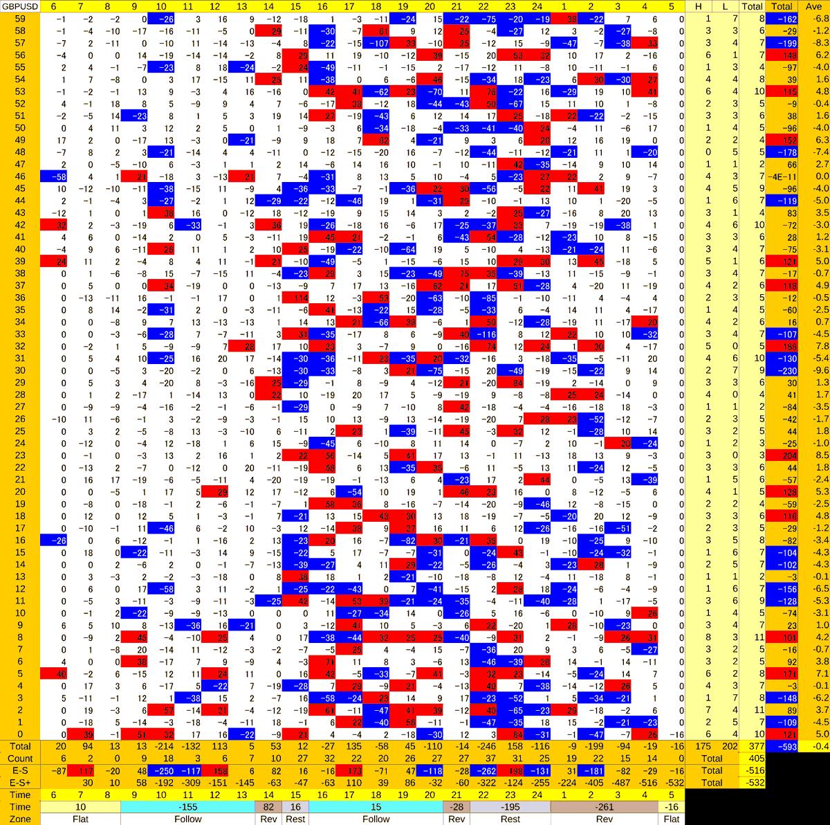 20200918_HS(2)GBPUSD