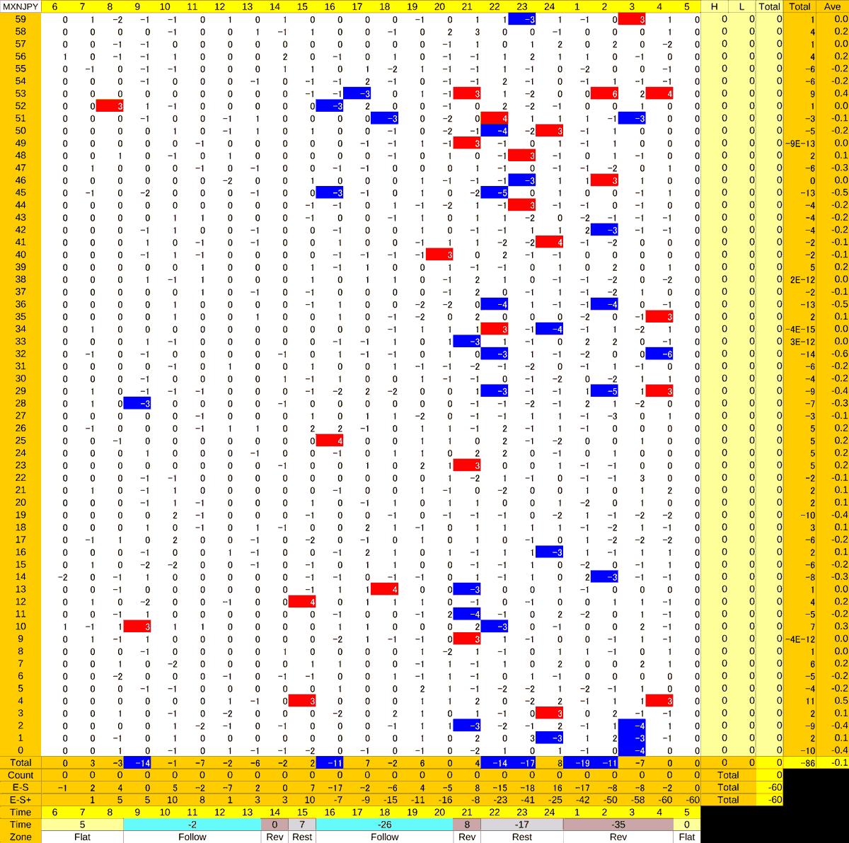 20200918_HS(3)MXNJPY