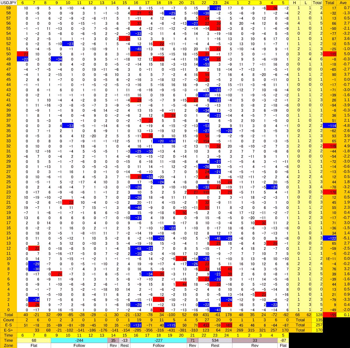 20200921_HS(1)USDJPY