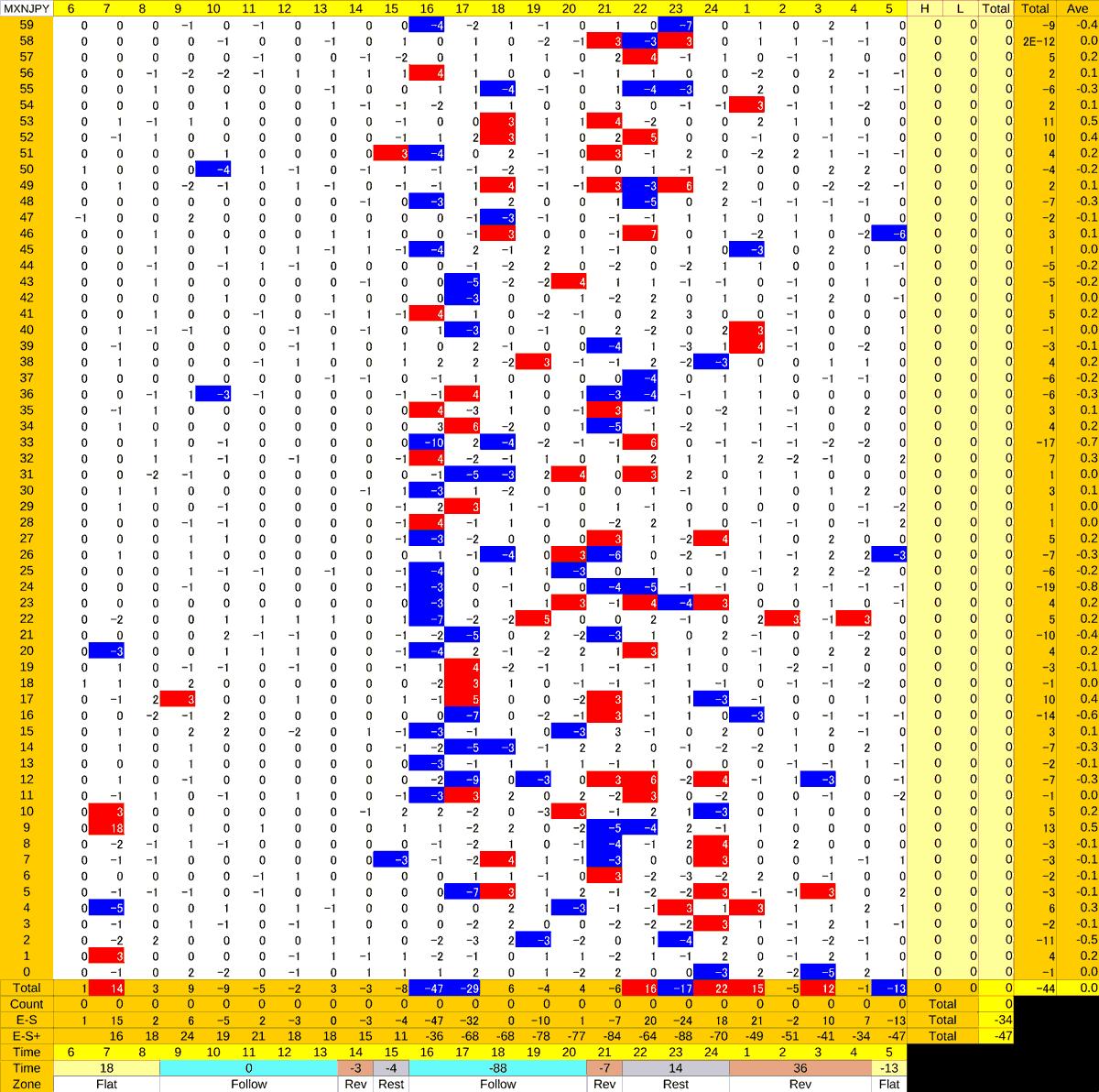 20200921_HS(3)MXNJPY