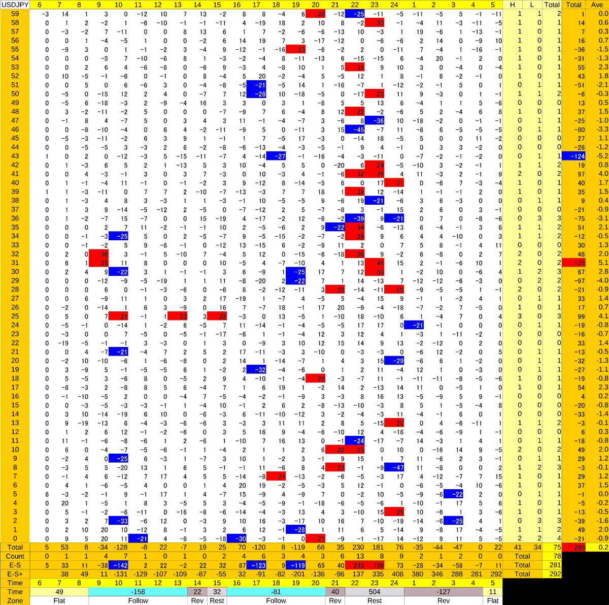 20200922_HS(1)USDJPY