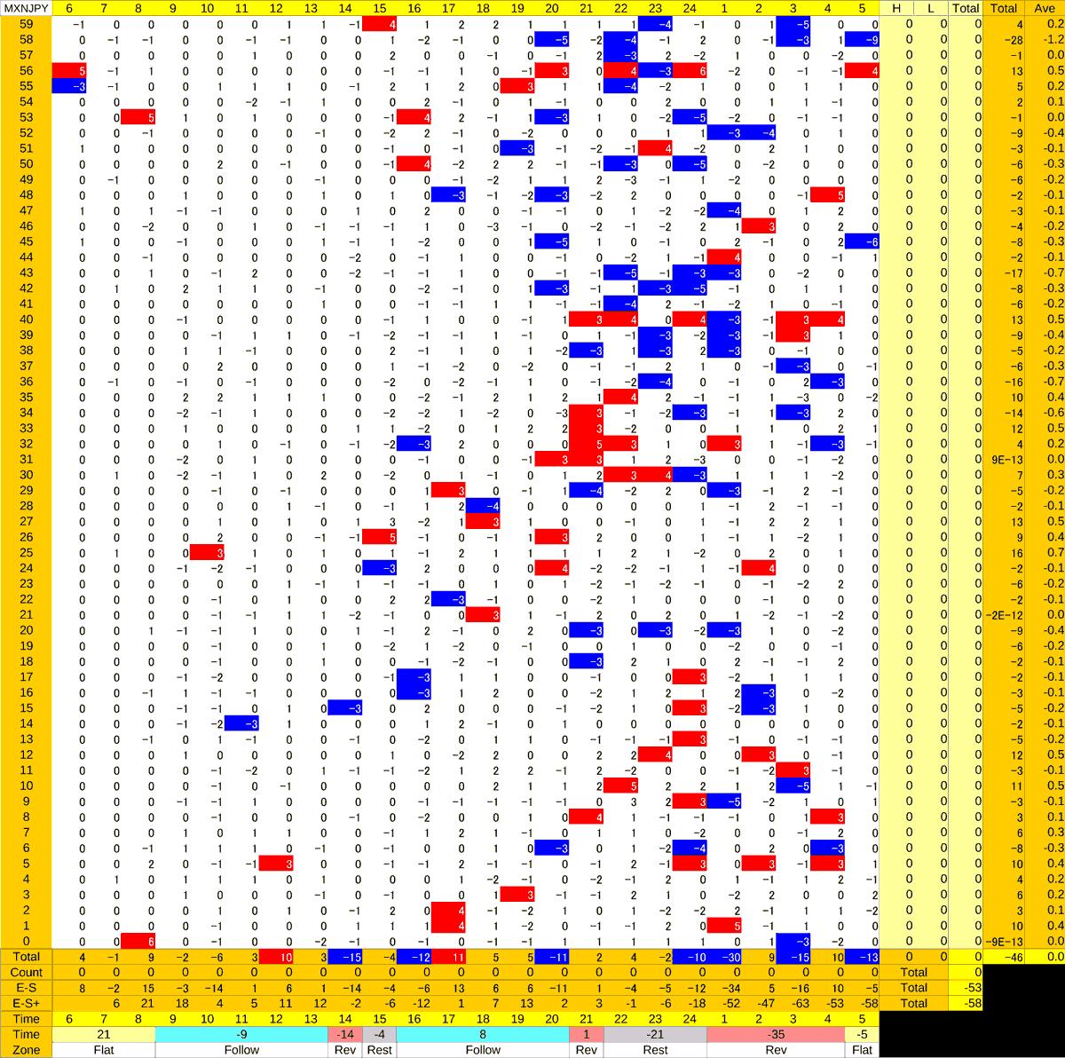 20200922_HS(3)MXNJPY