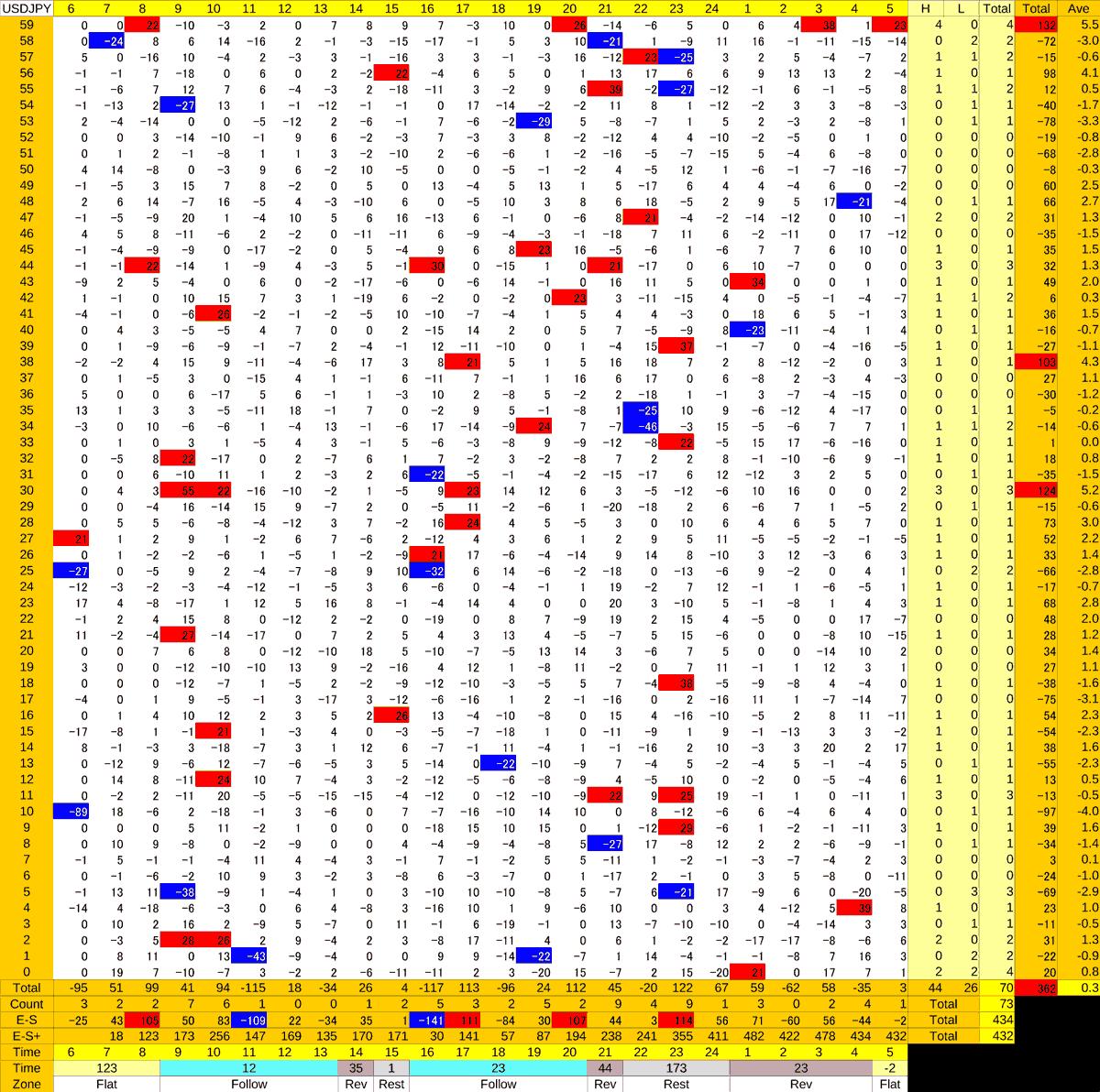 20200923_HS(1)USDJPY
