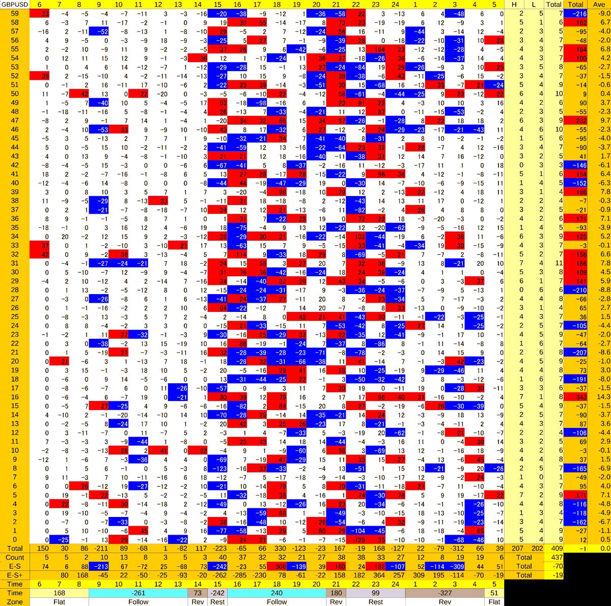 20200923_HS(2)GBPUSD