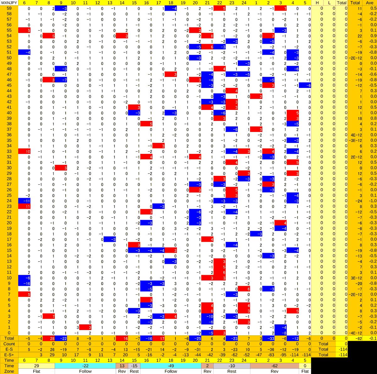 20200923_HS(3)MXNJPY