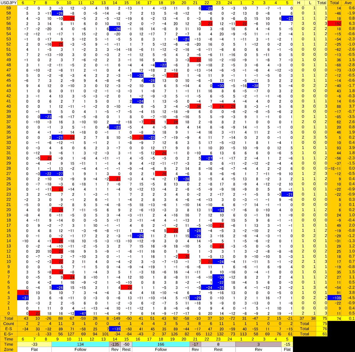 20200924_HS(1)USDJPY