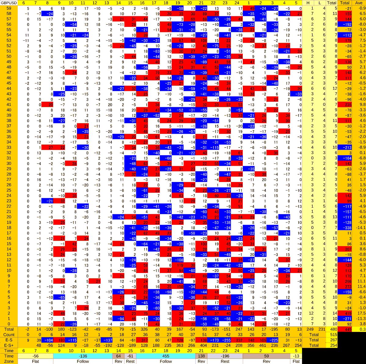 20200924_HS(2)GBPUSD