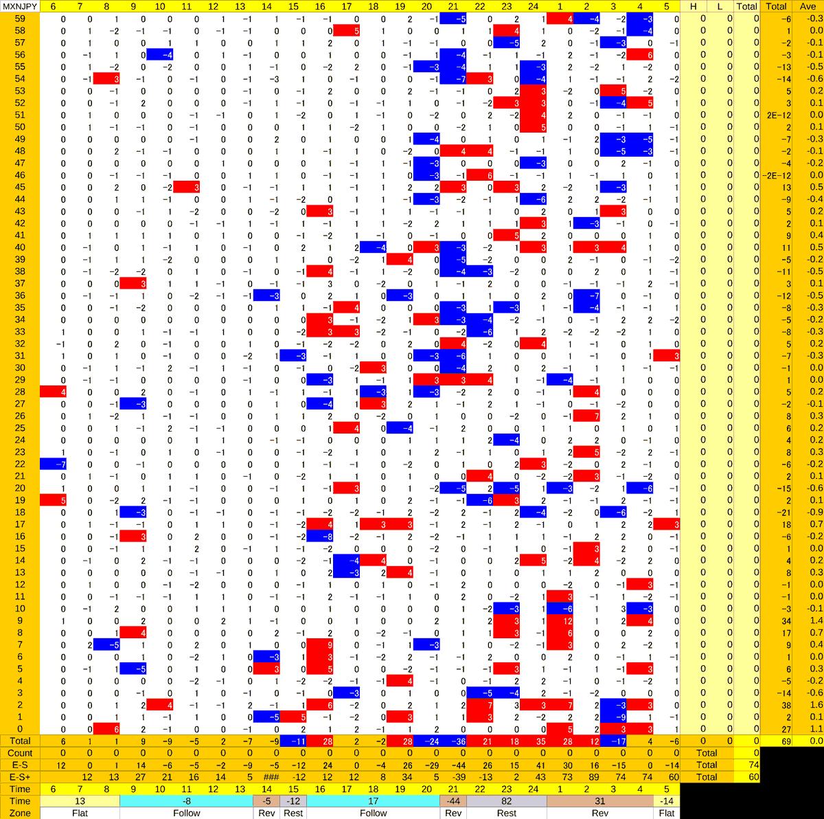 20200924_HS(3)MXNJPY