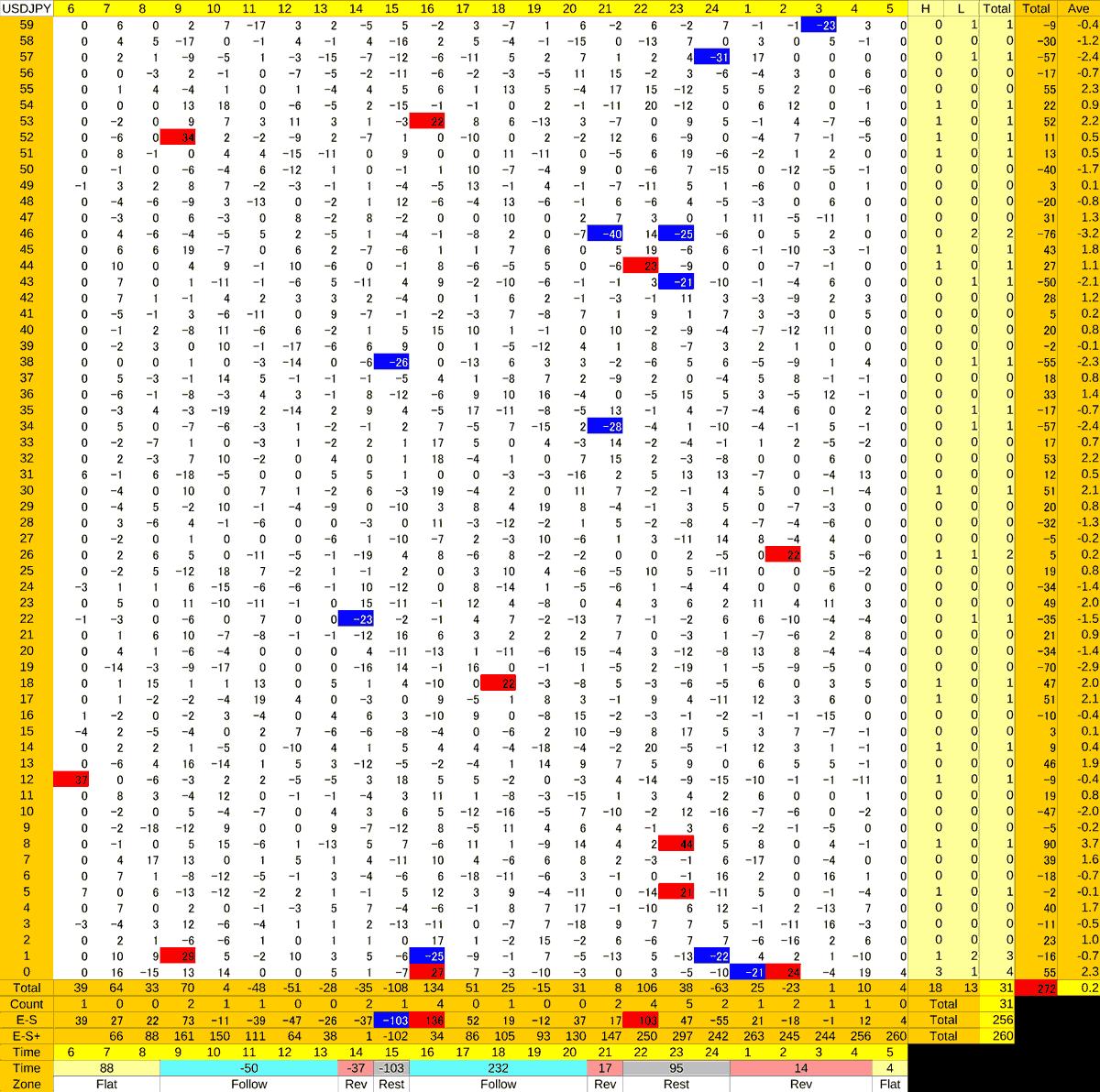 20200925_HS(1)USDJPY
