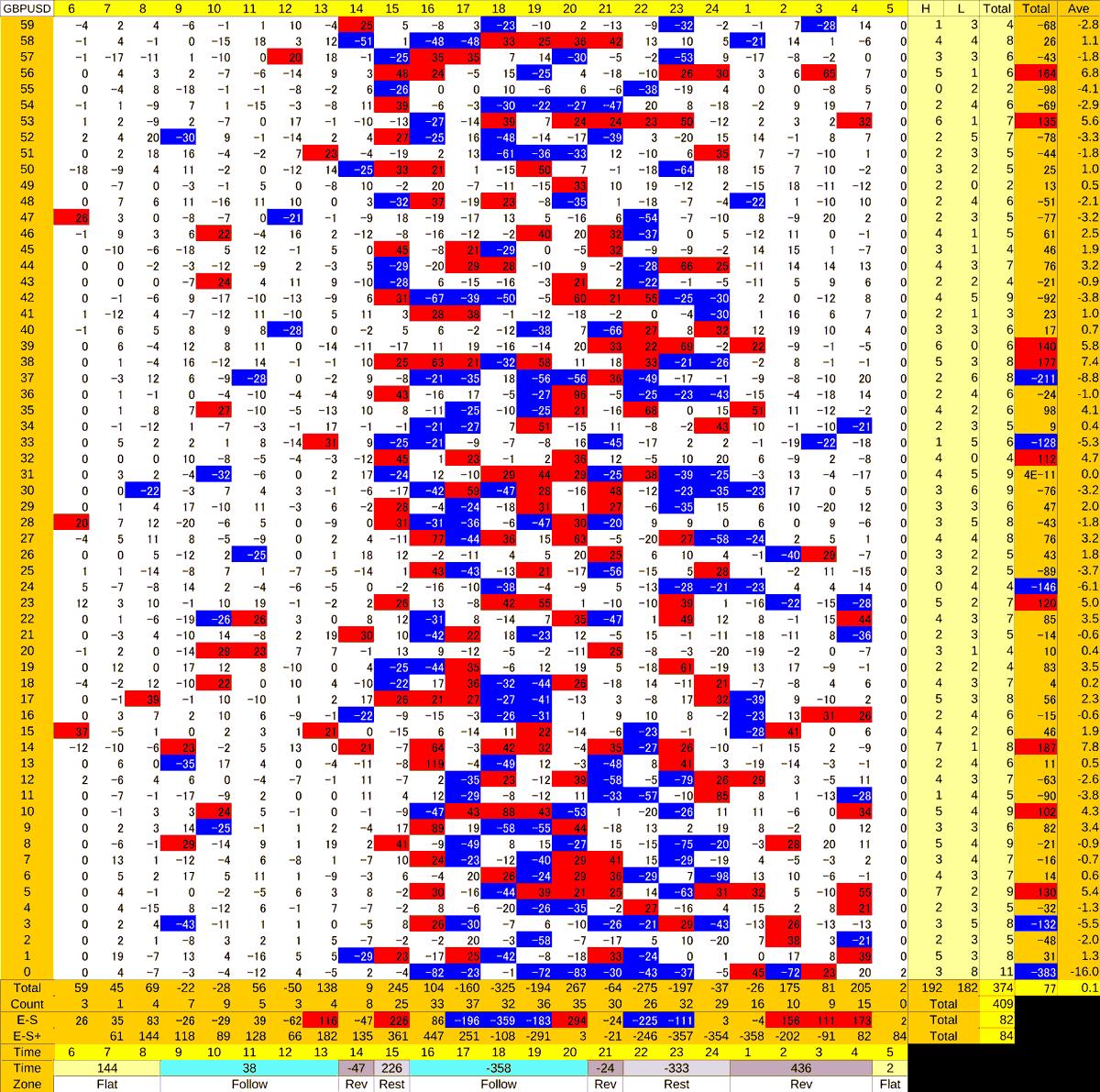 20200925_HS(2)GBPUSD
