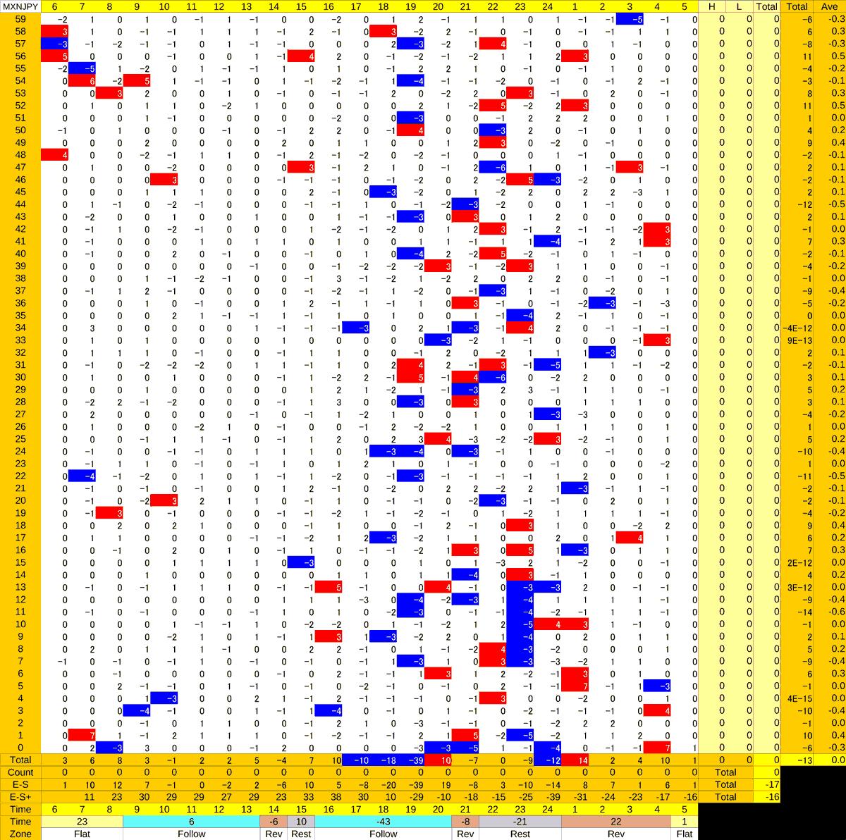 20200925_HS(3)MXNJPY